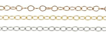 14K Gold Chain 1.30mm Width Round Cable Chains
