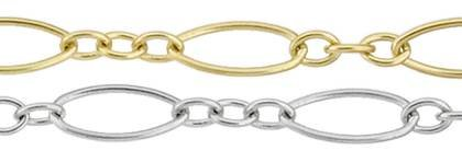 14K Gold Chain 3.64mm Width Oval And Round Chains