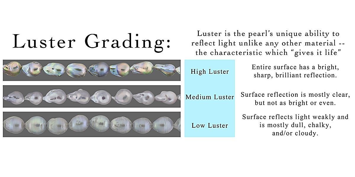 PEARL_LUSTER GRADING_CHART